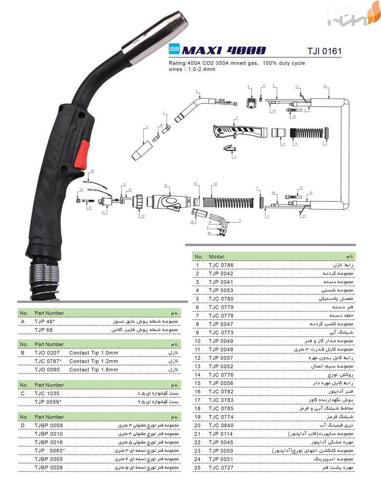 تورچ جوشکاری MIG2 MAXI 4000