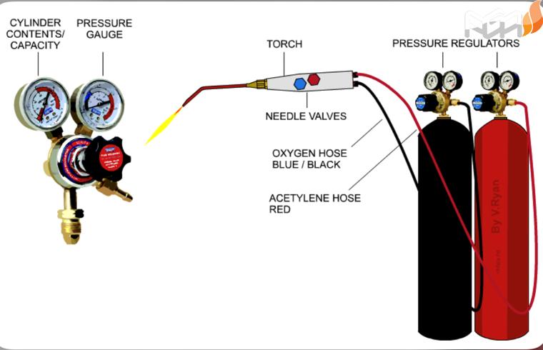 - انواع مختلف کپسول های جوشکاری استیلن چه مشخصاتی دارند؟