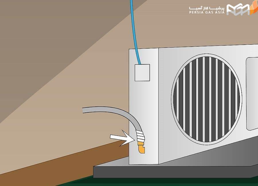 گازی که در مواد سرمازا به کار می رود باید دارای چه ویژگی های خاصی باشد؟