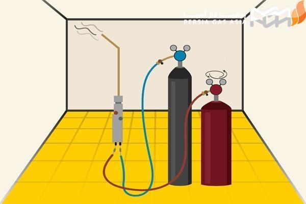 - شعله های کربنی چه ماهیتی دارند؟