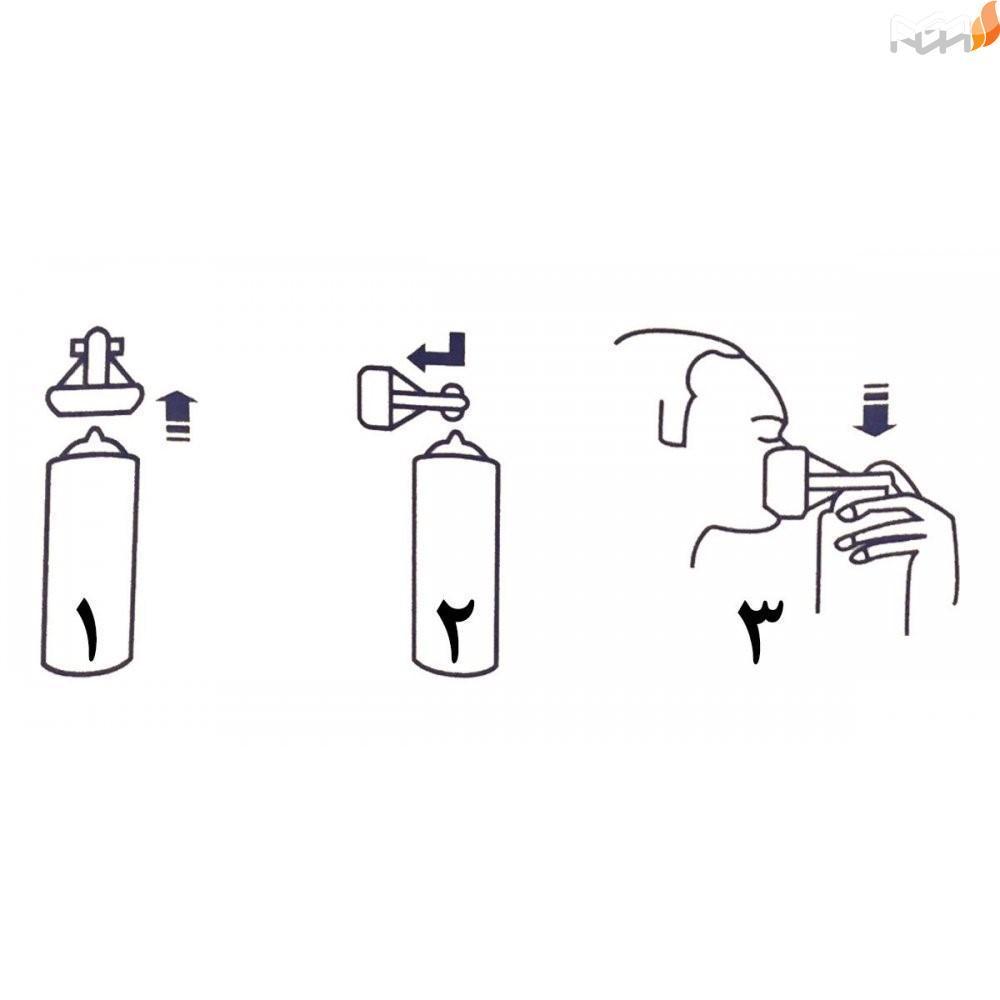 آیا با کاربردهای پزشکی سیلندر اکسیژن آشنا هستید؟